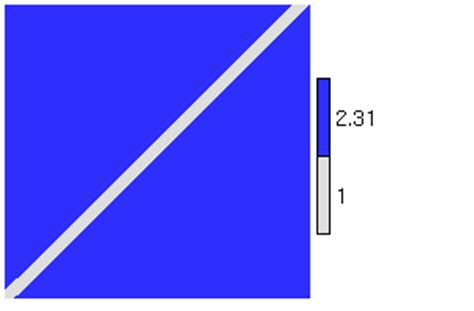 Refraction of Waves - Physics Tutorials